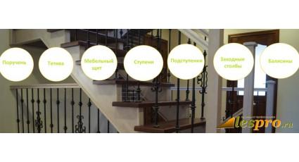 LESPRO.RU – профессиональный интернет-магазин лестниц и комплектующих